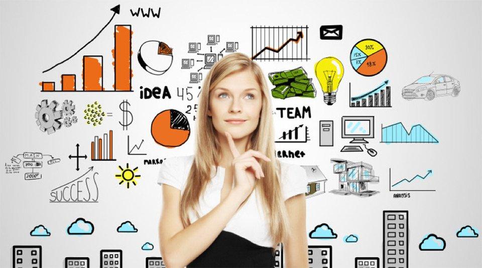 Il Piano marketing di Prolution per gli investimenti pubblicitari